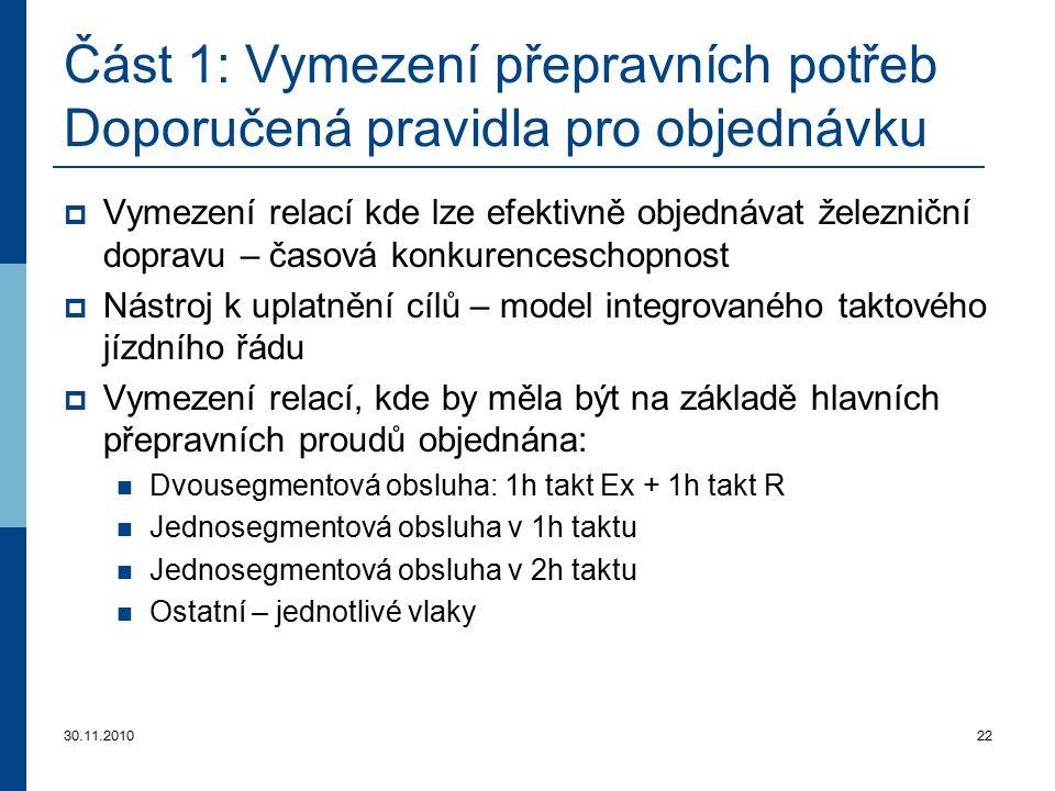 30.11.201022 Část 1: Vymezení přepravních potřeb Doporučená pravidla pro objednávku  Vymezení relací kde lze efektivně objednávat železniční dopravu