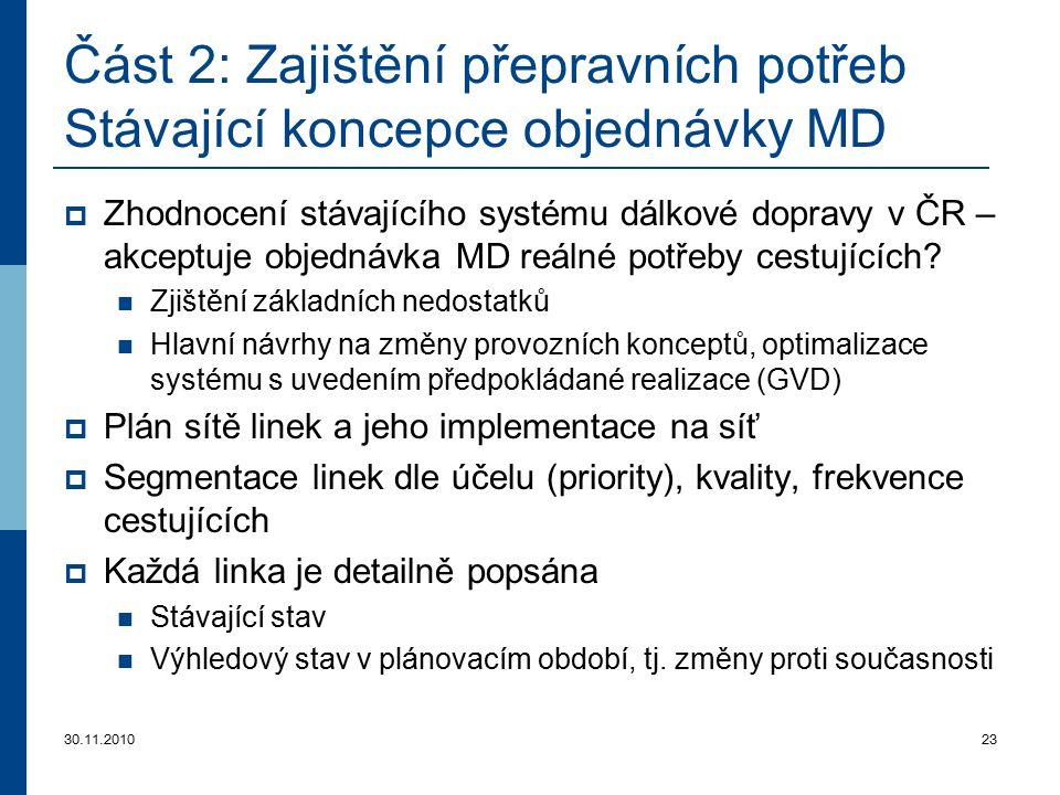 30.11.201023 Část 2: Zajištění přepravních potřeb Stávající koncepce objednávky MD  Zhodnocení stávajícího systému dálkové dopravy v ČR – akceptuje o