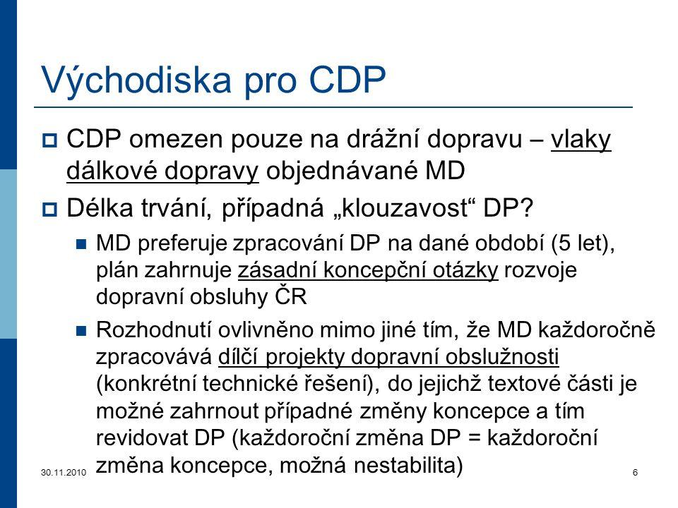 """30.11.20106 Východiska pro CDP  CDP omezen pouze na drážní dopravu – vlaky dálkové dopravy objednávané MD  Délka trvání, případná """"klouzavost"""" DP? M"""