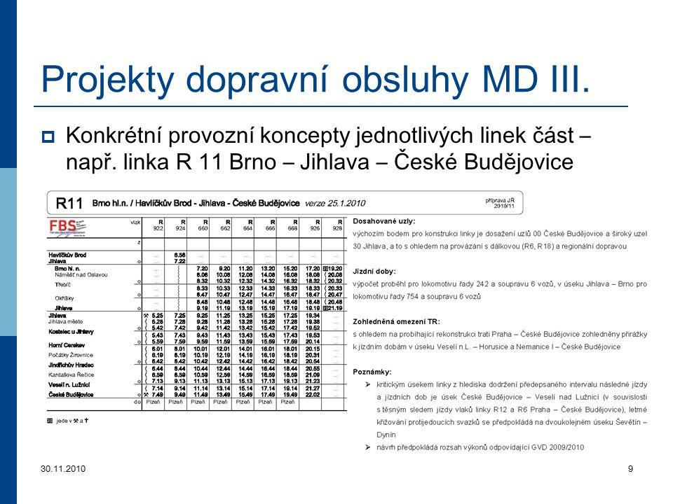 30.11.20109 Projekty dopravní obsluhy MD III.  Konkrétní provozní koncepty jednotlivých linek část – např. linka R 11 Brno – Jihlava – České Budějovi