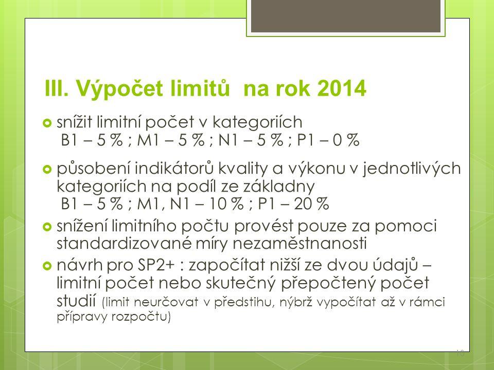 III. Výpočet limitů na rok 2014  snížit limitní počet v kategoriích B1 – 5 % ; M1 – 5 % ; N1 – 5 % ; P1 – 0 %  působení indikátorů kvality a výkonu