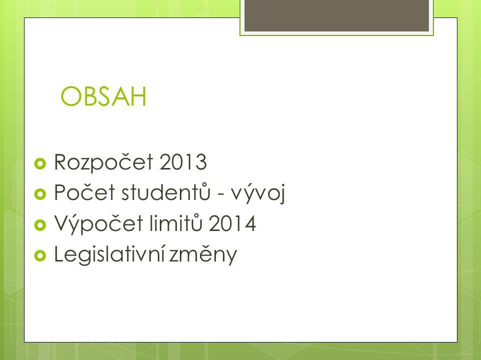 OBSAH  Rozpočet 2013  Počet studentů - vývoj  Výpočet limitů 2014  Legislativní změny