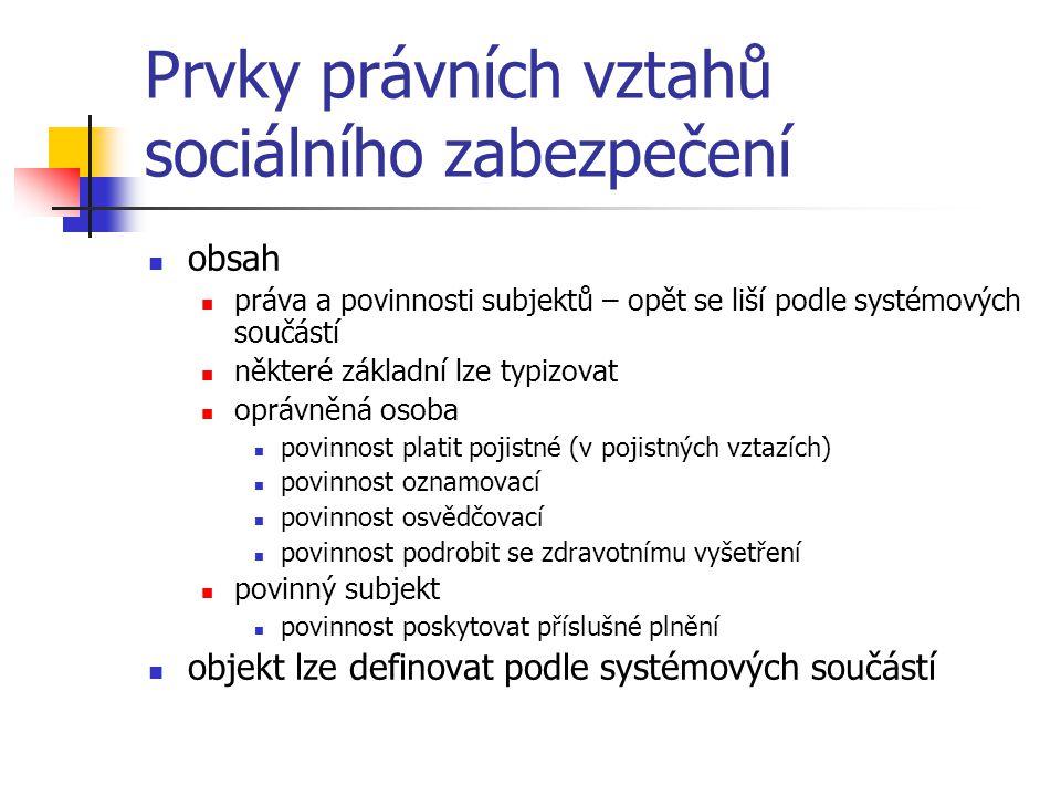 Prvky právních vztahů sociálního zabezpečení obsah práva a povinnosti subjektů – opět se liší podle systémových součástí některé základní lze typizova
