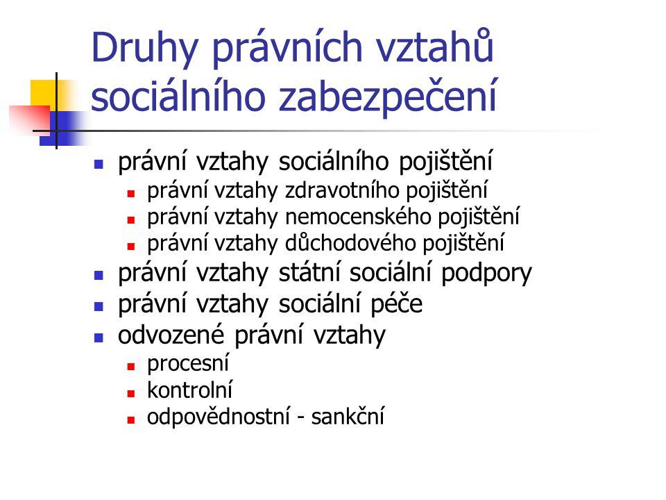 Druhy právních vztahů sociálního zabezpečení právní vztahy sociálního pojištění právní vztahy zdravotního pojištění právní vztahy nemocenského pojiště