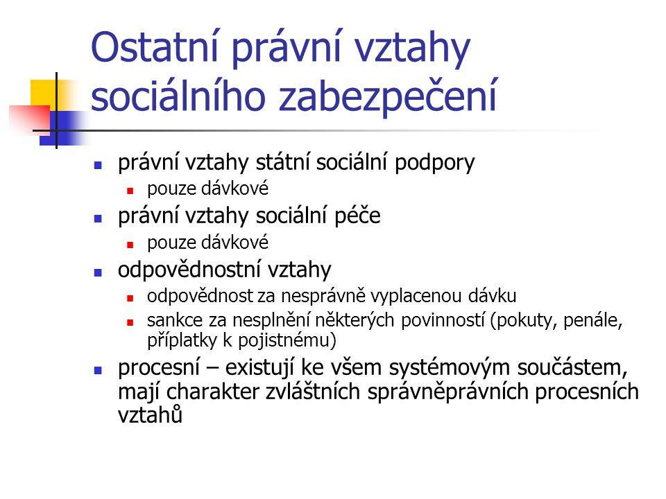 Ostatní právní vztahy sociálního zabezpečení právní vztahy státní sociální podpory pouze dávkové právní vztahy sociální péče pouze dávkové odpovědnost