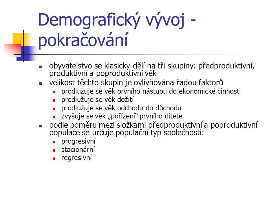 Demografický vývoj - pokračování obyvatelstvo se klasicky dělí na tři skupiny: předproduktivní, produktivní a poproduktivní věk velikost těchto skupin
