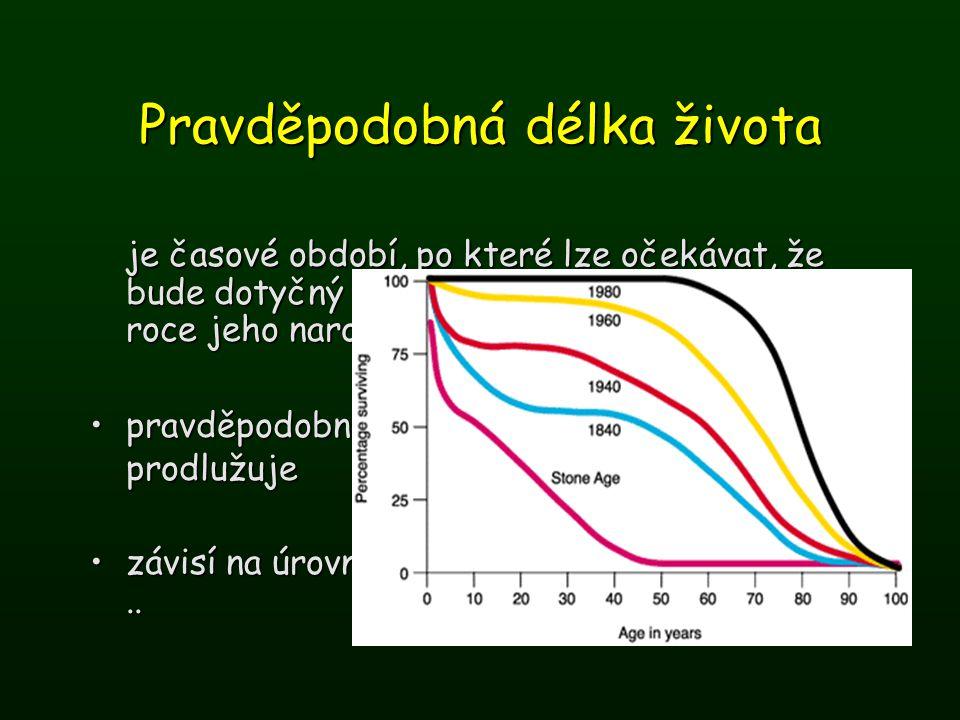 Pravděpodobná délka života je časové období, po které lze očekávat, že bude dotyčný žít (na základě tabulek dožití v roce jeho narození) pravděpodobná