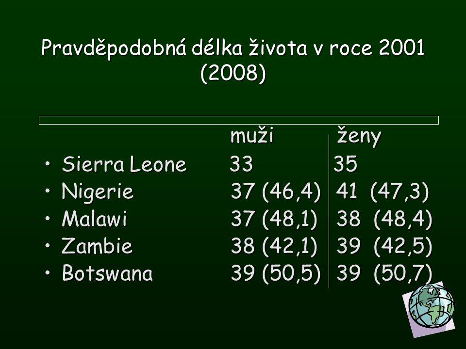 Pravděpodobná délka života v roce 2001 (2008) muži ženy Sierra Leone 33 35Sierra Leone 33 35 Nigerie 37 (46,4) 41 (47,3)Nigerie 37 (46,4) 41 (47,3) Ma