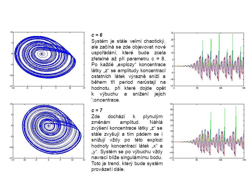 c = 6 Systém je stále velmi chaotický, ale začíná se zde objevovat nové uspořádání, které bude zcela zřetelné až při parametru c = 8.