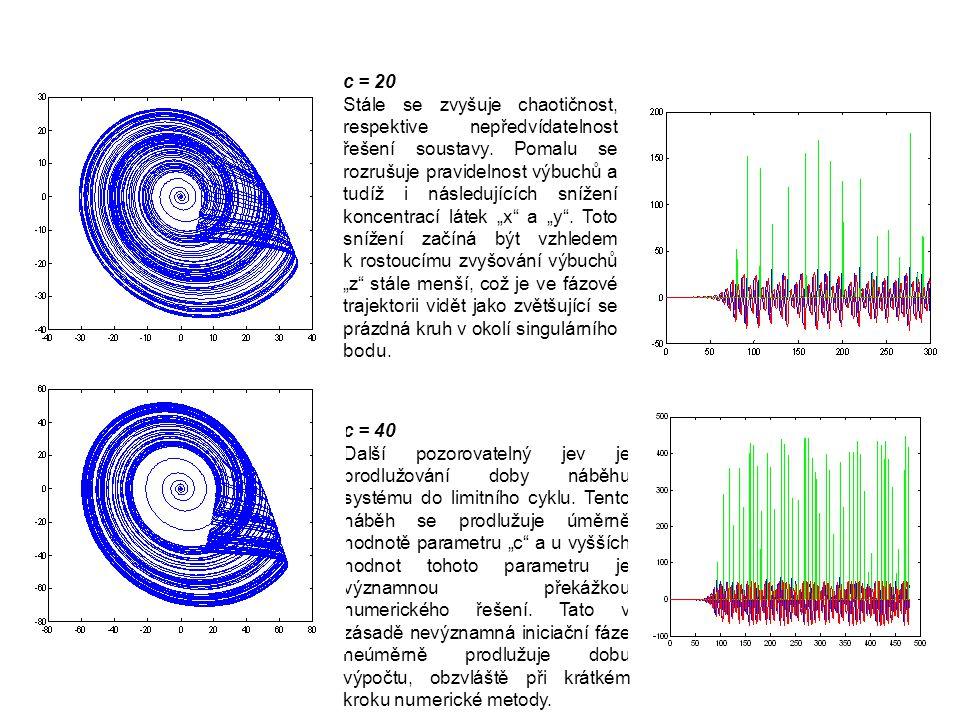 c = 20 Stále se zvyšuje chaotičnost, respektive nepředvídatelnost řešení soustavy.