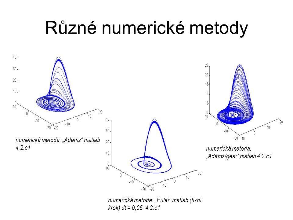"Různé numerické metody numerická metoda: ""Adams/gear matlab 4.2.c1 numerická metoda: ""Adams matlab 4.2.c1 numerická metoda: ""Euler matlab (fixní krok) dt = 0,05 4.2.c1"