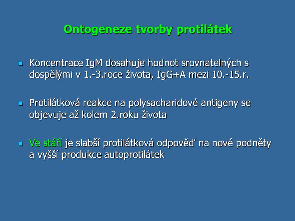 Ontogeneze tvorby protilátek Koncentrace IgM dosahuje hodnot srovnatelných s dospělými v 1.-3.roce života, IgG+A mezi 10.-15.r. Koncentrace IgM dosahu