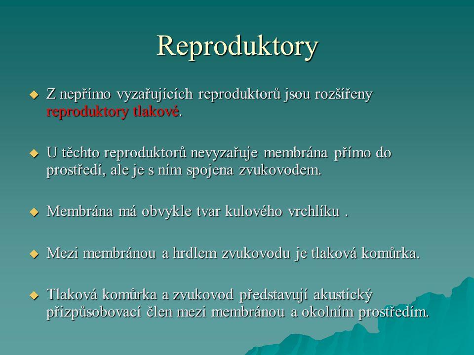 Reproduktory  Z nepřímo vyzařujících reproduktorů jsou rozšířeny reproduktory tlakové.  U těchto reproduktorů nevyzařuje membrána přímo do prostředí