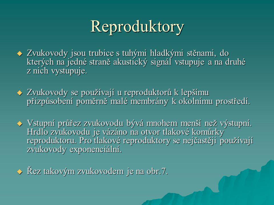 Reproduktory  Zvukovody jsou trubice s tuhými hladkými stěnami, do kterých na jedné straně akustický signál vstupuje a na druhé z nich vystupuje.  Z