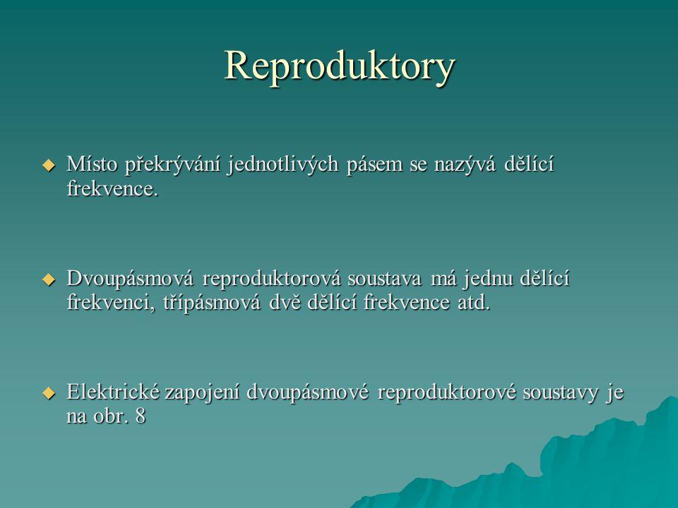 Reproduktory  Místo překrývání jednotlivých pásem se nazývá dělící frekvence.  Dvoupásmová reproduktorová soustava má jednu dělící frekvenci, třípás