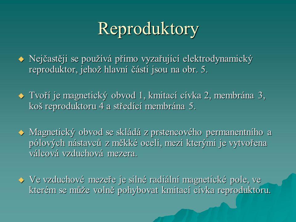 Reproduktory  Nejčastěji se používá přímo vyzařující elektrodynamický reproduktor, jehož hlavní části jsou na obr. 5.  Tvoří je magnetický obvod 1,