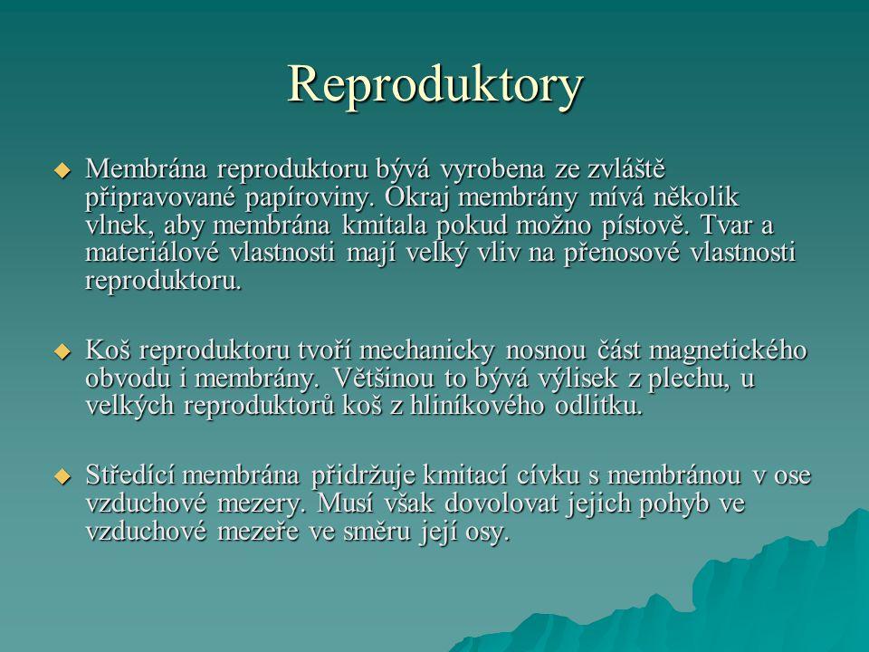 Reproduktory  Membrána reproduktoru bývá vyrobena ze zvláště připravované papíroviny. Okraj membrány mívá několik vlnek, aby membrána kmitala pokud m