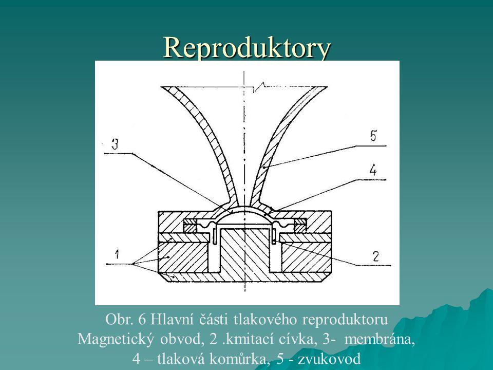 Reproduktory Obr. 6 Hlavní části tlakového reproduktoru Magnetický obvod, 2.kmitací cívka, 3- membrána, 4 – tlaková komůrka, 5 - zvukovod