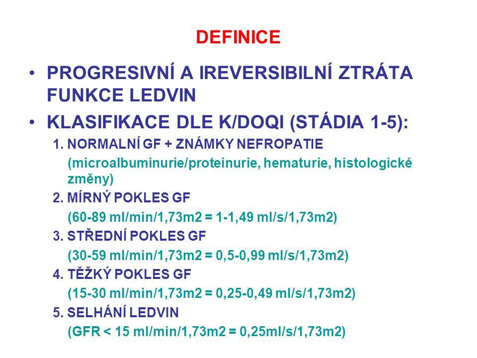 DEFINICE PROGRESIVNÍ A IREVERSIBILNÍ ZTRÁTA FUNKCE LEDVIN KLASIFIKACE DLE K/DOQI (STÁDIA 1-5): 1. NORMALNÍ GF + ZNÁMKY NEFROPATIE (microalbuminurie/pr