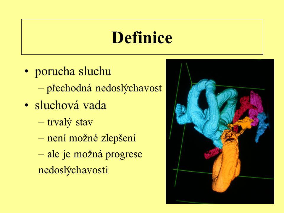 Klasifikace sluchových vad a poruch hereditární (dědičné) –vrozené –postnatálně se manifestující získané –prenatálně = vrozené –perinatálně = vrozené –postnatálně