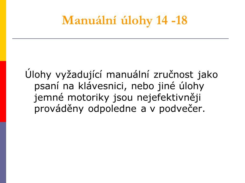 Manuální úlohy 14 -18 Úlohy vyžadující manuální zručnost jako psaní na klávesnici, nebo jiné úlohy jemné motoriky jsou nejefektivněji prováděny odpole