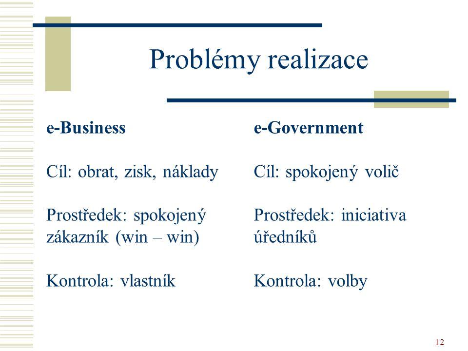 12 Problémy realizace e-Business Cíl: obrat, zisk, náklady Prostředek: spokojený zákazník (win – win) Kontrola: vlastník e-Government Cíl: spokojený v