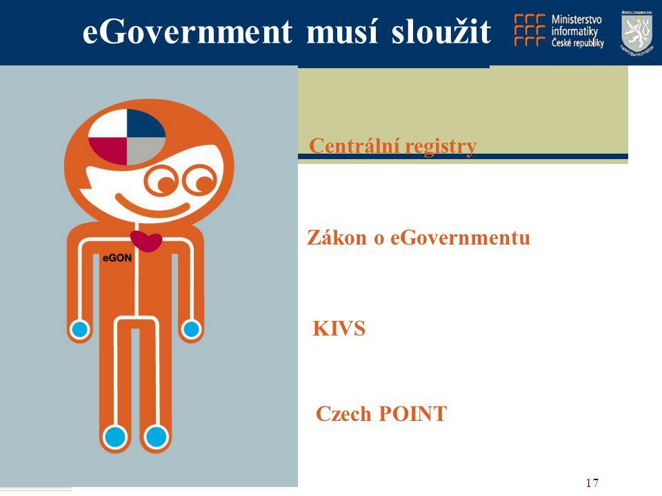 17 eGovernment musí sloužit všem Czech POINT KIVS Zákon o eGovernmentu Centrální registry
