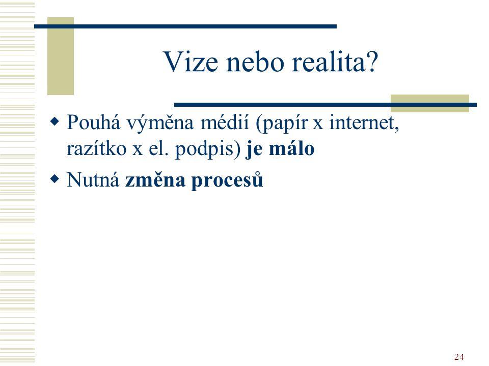 24 Vize nebo realita?  Pouhá výměna médií (papír x internet, razítko x el. podpis) je málo  Nutná změna procesů