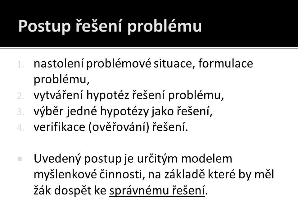 1. nastolení problémové situace, formulace problému, 2. vytváření hypotéz řešení problému, 3. výběr jedné hypotézy jako řešení, 4. verifikace (ověřová