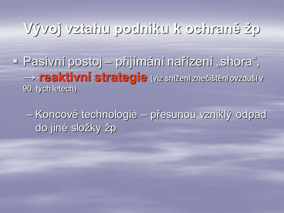 """Vývoj vztahu podniku k ochraně žp  Pasivní postoj – přijímání nařízení """"shora"""", → reaktivní strategie (viz snížení znečištění ovzduší v 90. tých lete"""
