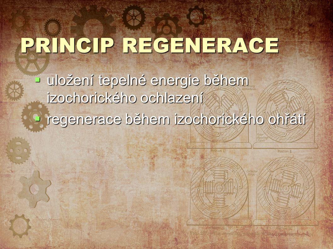 PRINCIP REGENERACE  uložení tepelné energie během izochorického ochlazení  regenerace během izochorického ohřátí