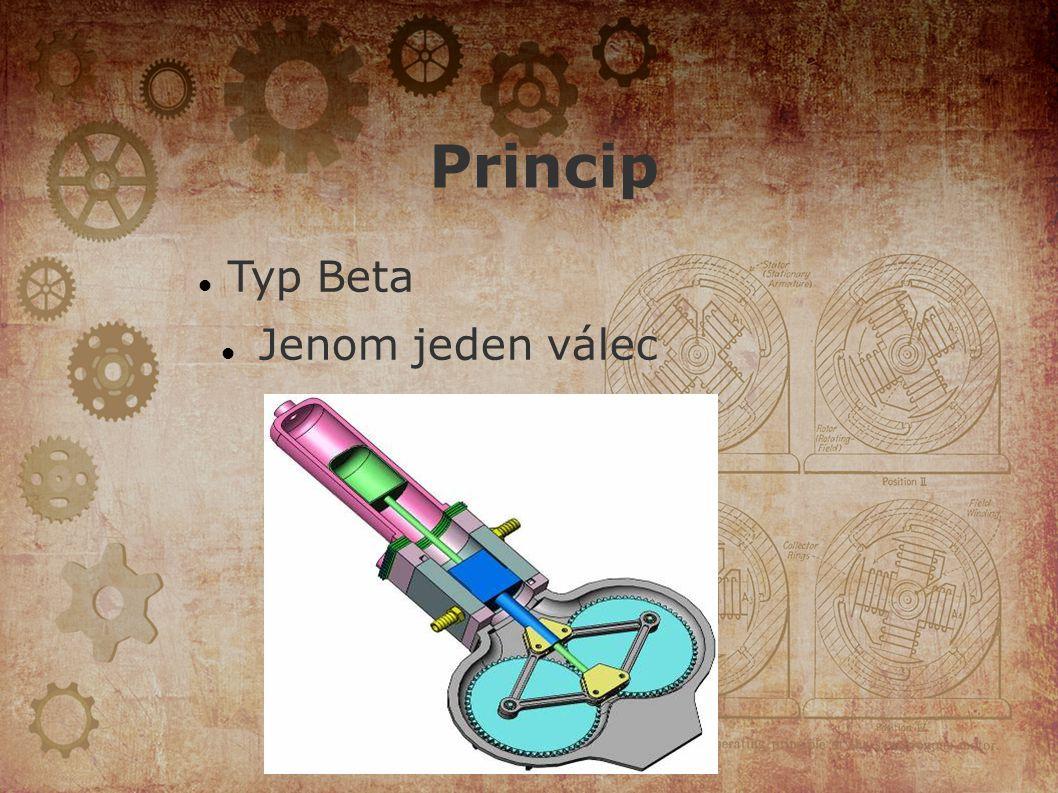 Princip Typ Beta Jenom jeden válec