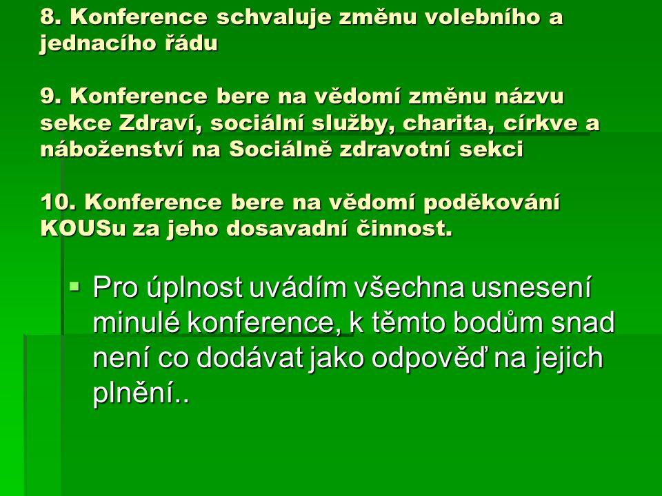 8. Konference schvaluje změnu volebního a jednacího řádu 9.