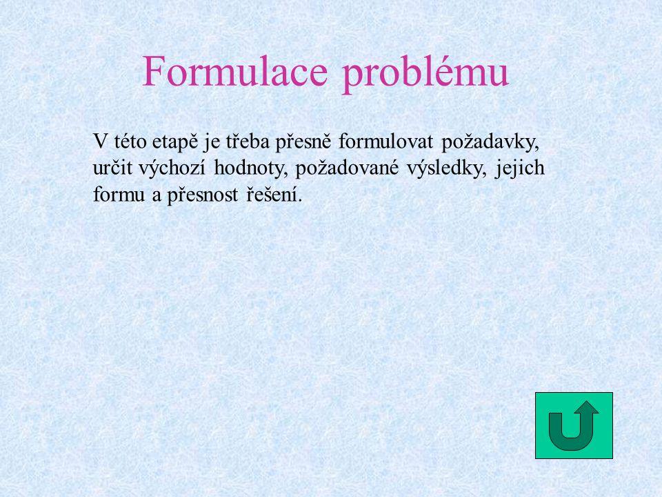 Formulace problému V této etapě je třeba přesně formulovat požadavky, určit výchozí hodnoty, požadované výsledky, jejich formu a přesnost řešení.