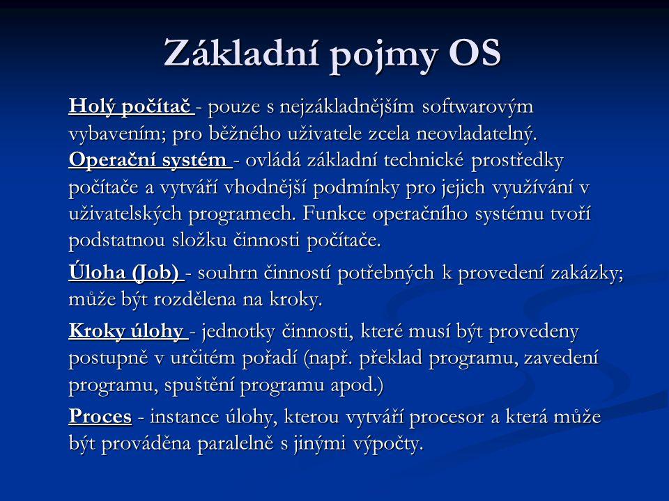 Základní pojmy OS Holý počítač - pouze s nejzákladnějším softwarovým vybavením; pro běžného uživatele zcela neovladatelný.