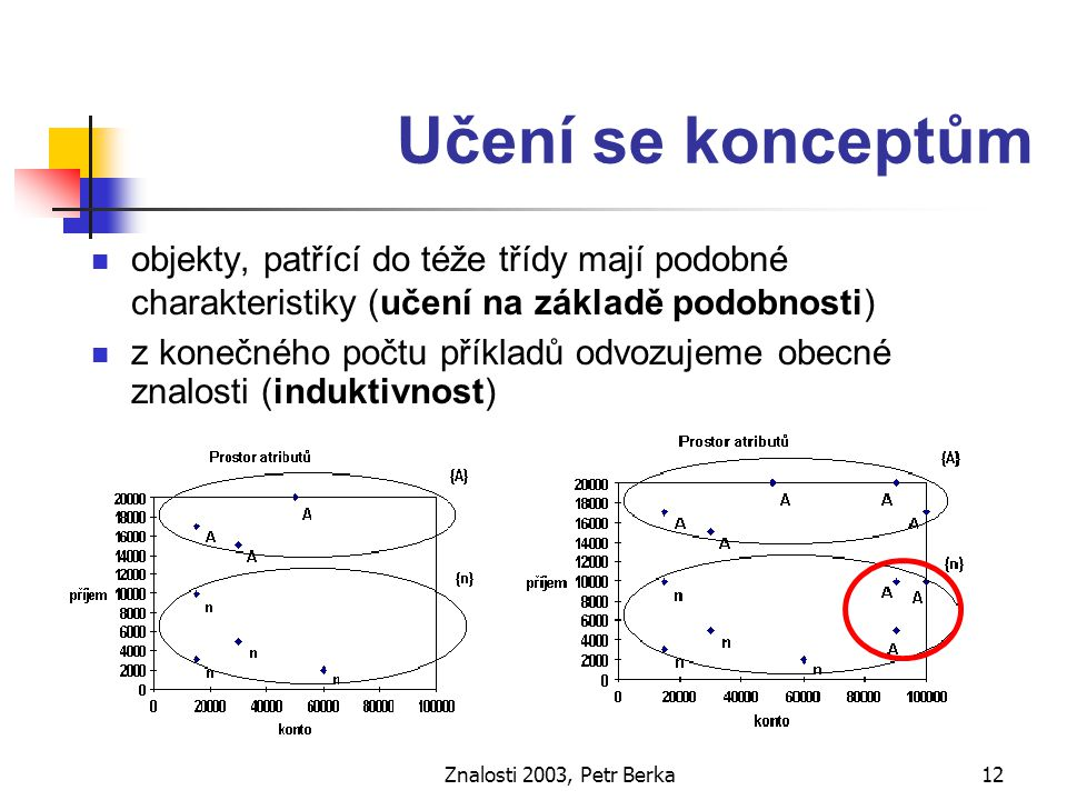 Znalosti 2003, Petr Berka13 Dávkové učení