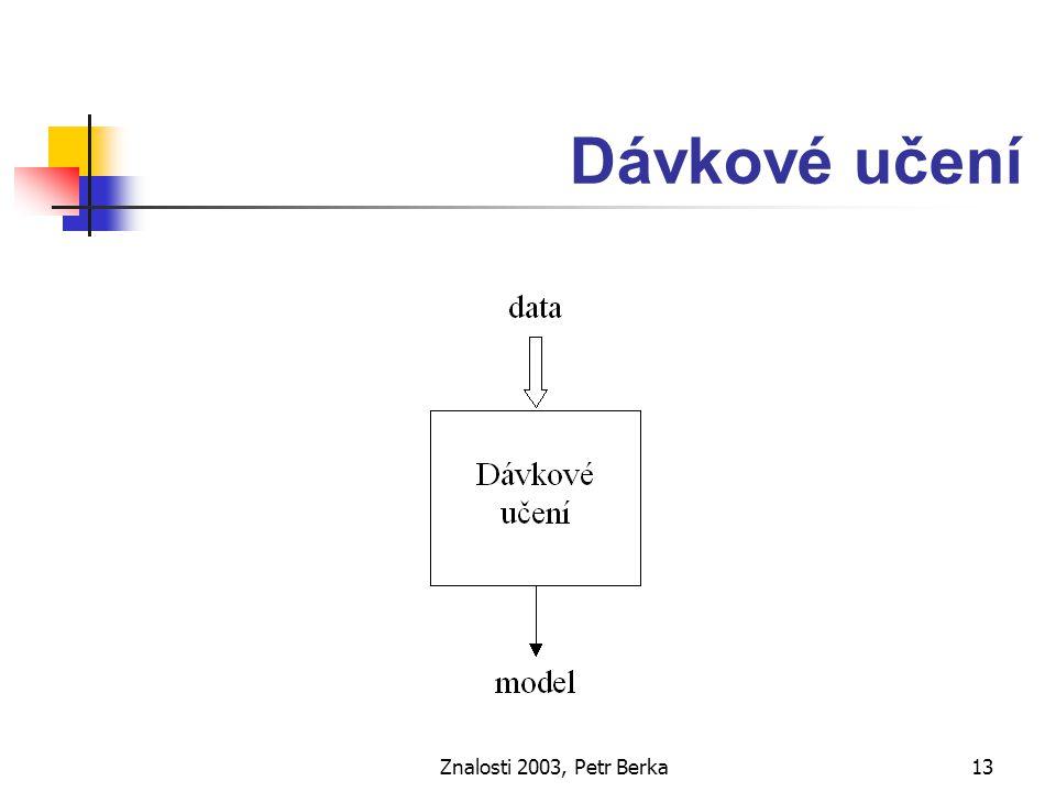 Znalosti 2003, Petr Berka14 Inkrementální učení