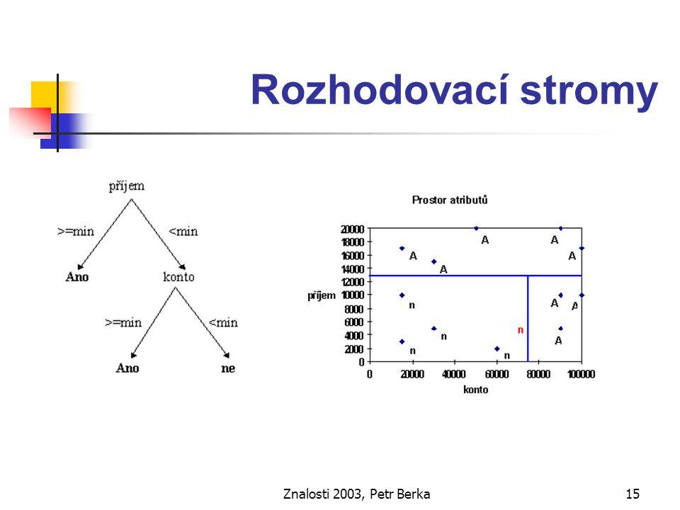 Znalosti 2003, Petr Berka16 Rozhodovací stromy – základní algoritmus Algoritmus TDIDT (ID3) 1.