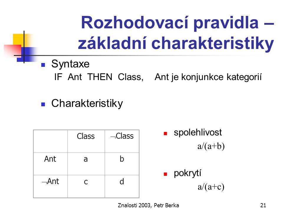 Znalosti 2003, Petr Berka22 Rozhodovací pravidla – základní algoritmus Algoritmus pokrývání množin 1.
