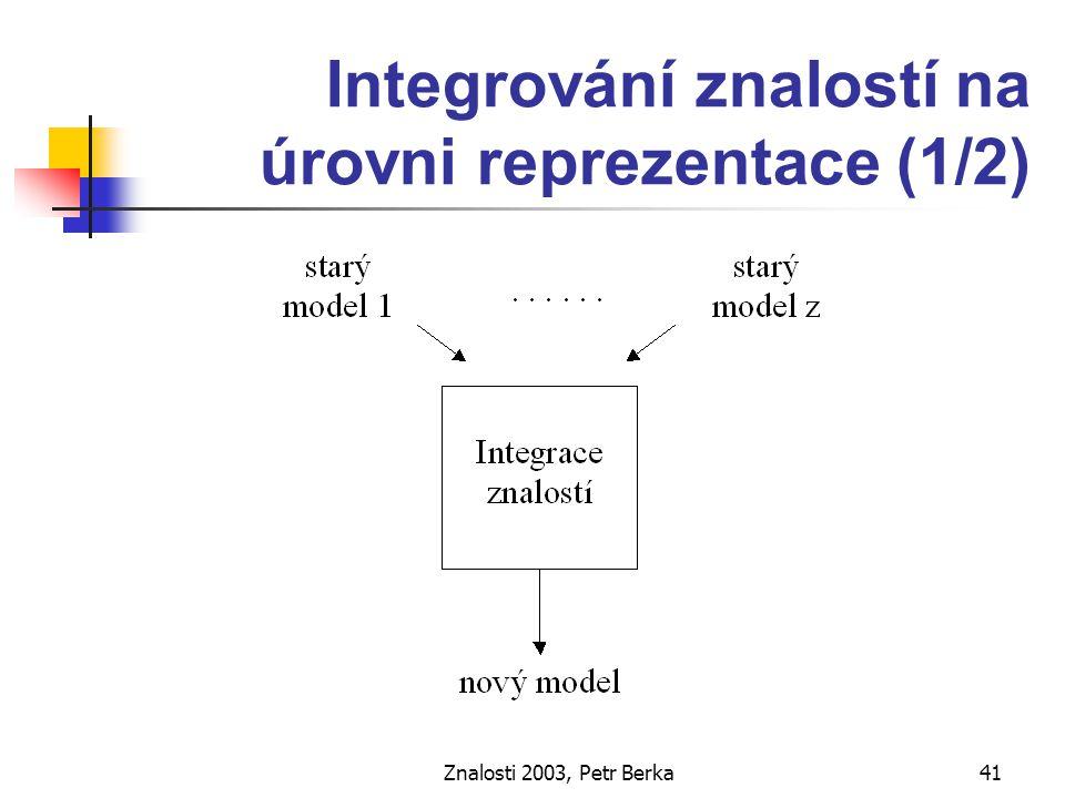 Znalosti 2003, Petr Berka42 Integrování znalostí na úrovni reprezentace (2/2) výlučná věc znalostního inženýrství kombinace znalostního inženýrství a strojového učení strojové učení jako doplňkový nástroj (Ganascia a kol., 1993 nebo Graner, Sleeman, 1993) tvorba diagnostických pravidel indukcí z příkladů, dedukcí z teorie a abdukcí z kausálních modelů (Saitta a kol., 1993)