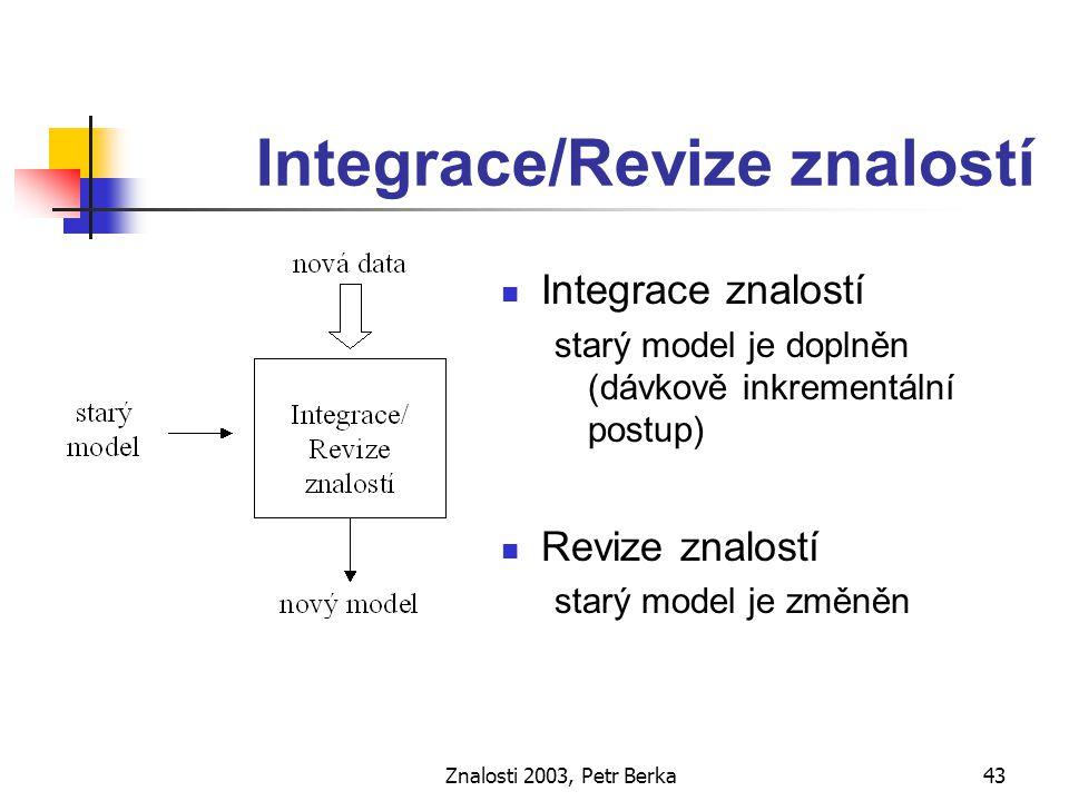 Znalosti 2003, Petr Berka44 Induktivní logické programování (ILP) Úloha ILP (Lavrač, Džeroski, 1994 nebo Muggleton 1992): Je dána množina Hornových klauzulí B (teorie), množina pozitivních příkladů EX + a množina negativních příkladů EX .