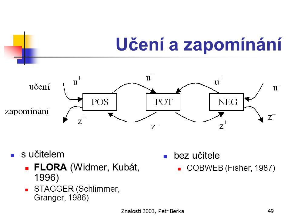 Znalosti 2003, Petr Berka50 Učení...Pro každý příklad o i z trénovací množiny 1.
