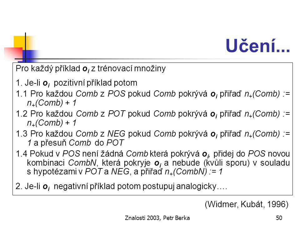 Znalosti 2003, Petr Berka51 … a zapomínání Pro každý příklad o i z trénovací množiny 1.