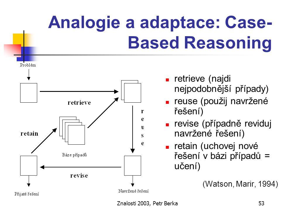 Znalosti 2003, Petr Berka54 Závěr Pojem adaptivní inteligentní systémy bývá v současnosti úzce spojován s pojmem soft computing.