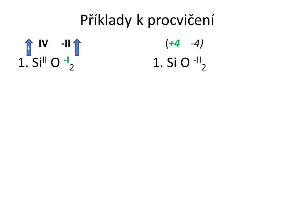 Příklady k procvičení IV -II 1. Si II O -I 2 oxid křemičitý (+4 -4) 1. Si O -II 2 oxid křemičitý +