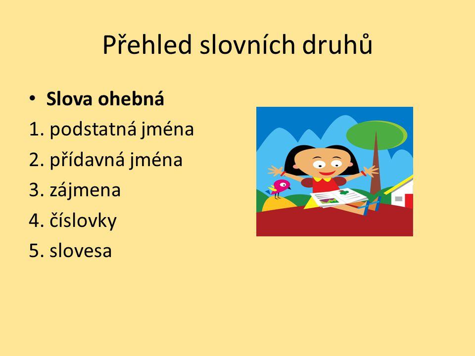 Přehled slovních druhů Slova neohebná 6. příslovce 7. předložky 8. spojky 9. částice 10. citoslovce