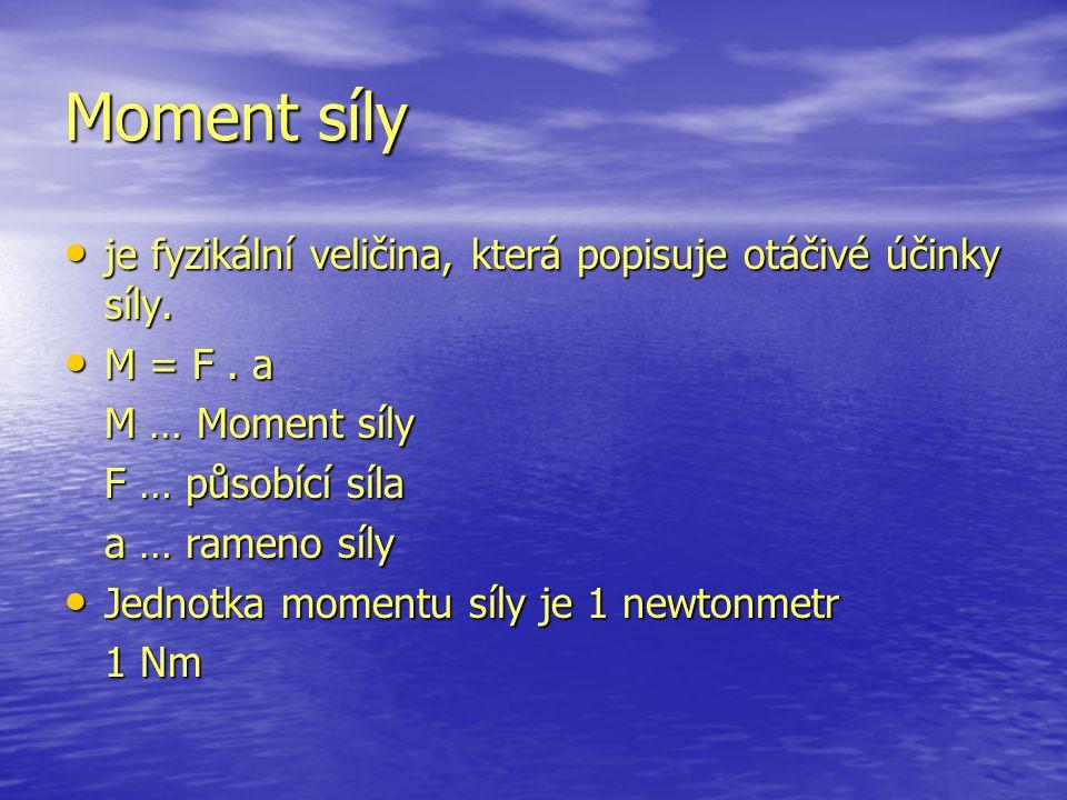 Moment síly