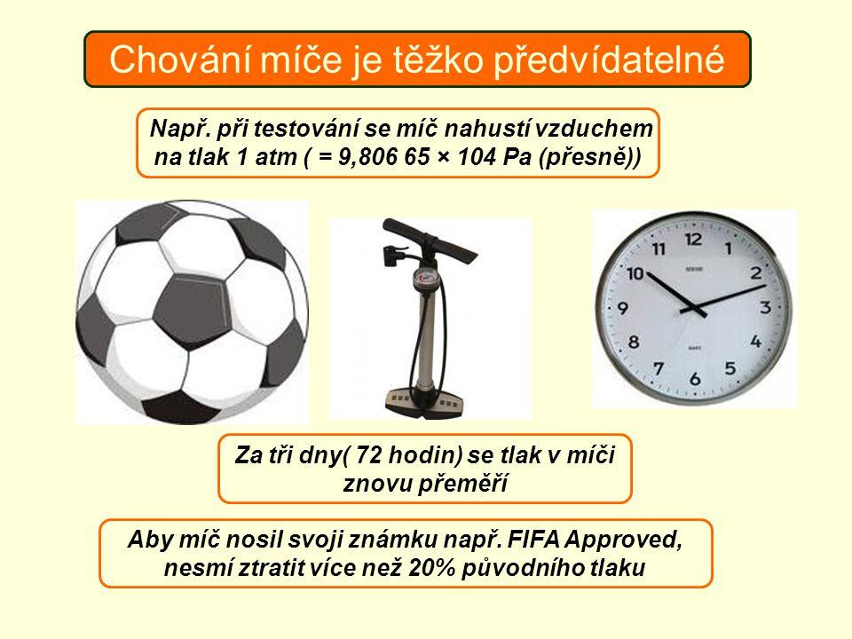 Chování míče je těžko předvídatelné Např. při testování se míč nahustí vzduchem na tlak 1 atm ( = 9,806 65 × 104 Pa (přesně)) Za tři dny( 72 hodin) se