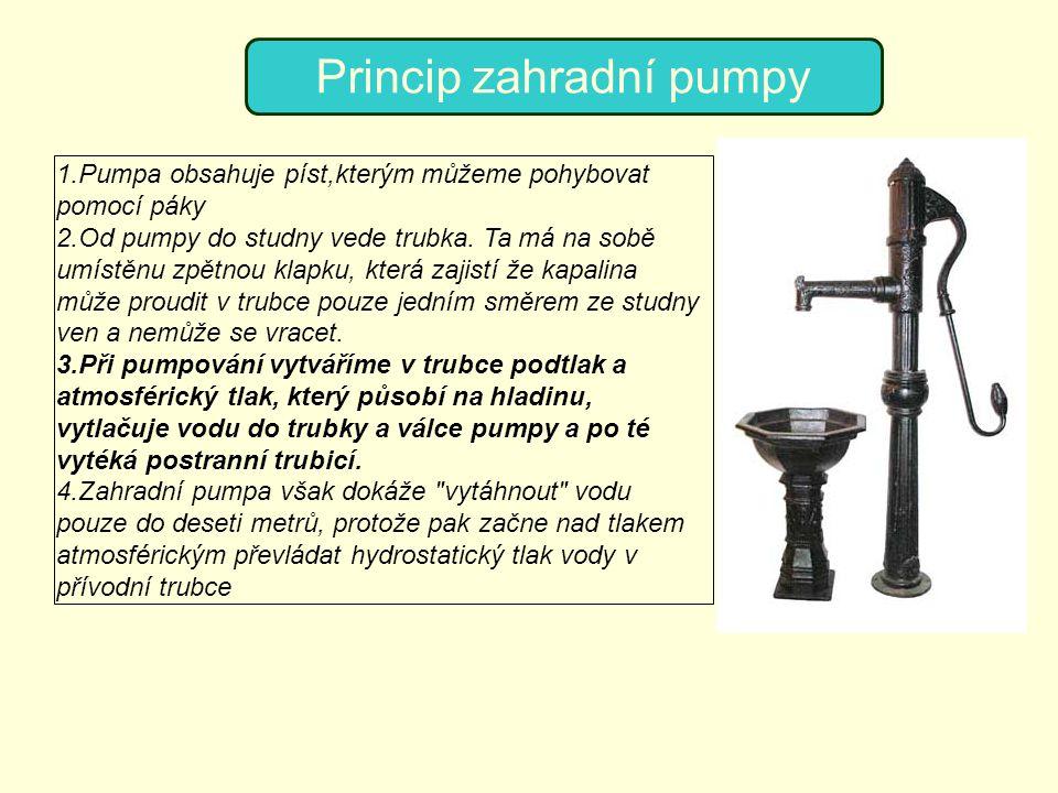 Princip zahradní pumpy 1.Pumpa obsahuje píst,kterým můžeme pohybovat pomocí páky 2.Od pumpy do studny vede trubka. Ta má na sobě umístěnu zpětnou klap