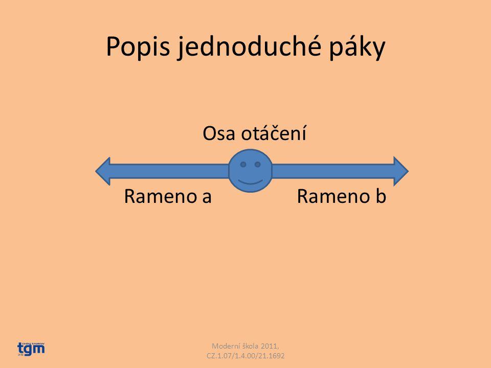Popis jednoduché páky Osa otáčení Rameno a Rameno b Moderní škola 2011, CZ.1.07/1.4.00/21.1692